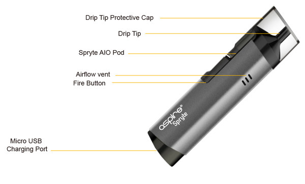 Aspire Spryte AIO Kit Features